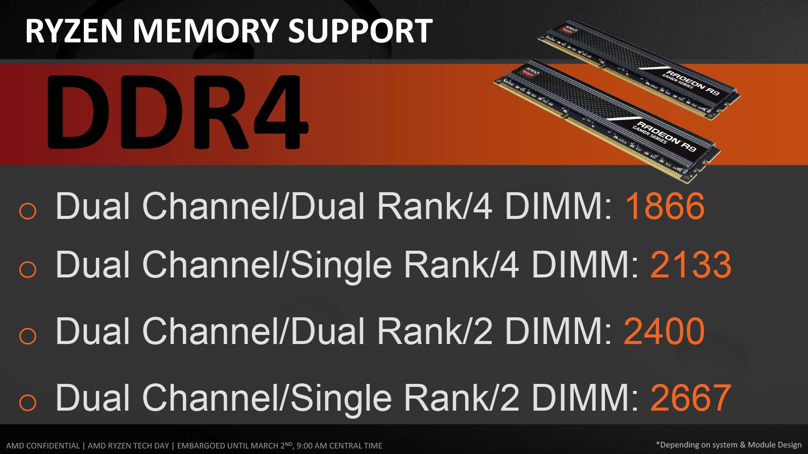 Процессоры AMD Ryzen поступили в продажу