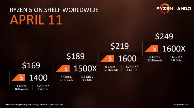 AMD Ryzen 5 выйдут в апреле