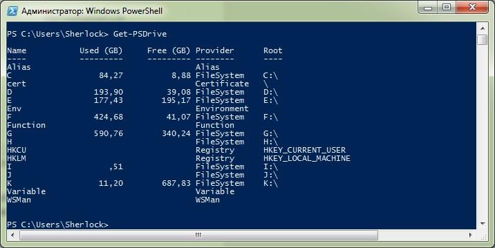 Что такое диски и провайдеры в Windows PowerShell