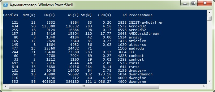 Фильтрация объектов в Windows PowerShell
