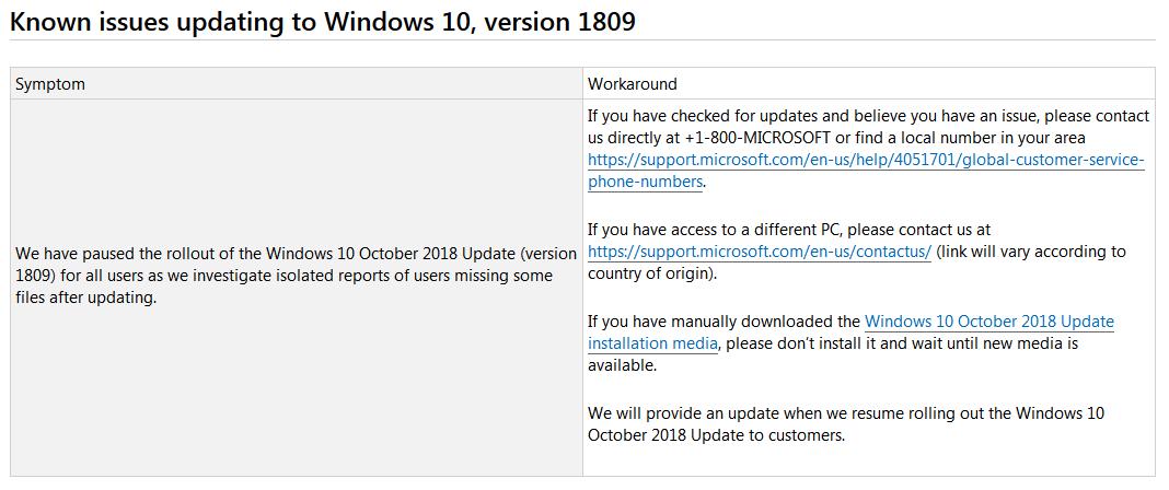 Обновление Windows 10 October 2018 удаляет файлы пользователей