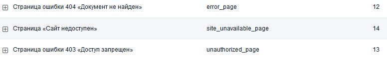Создание страниц для ошибок 404, 403 и 503 в MODX Revolution
