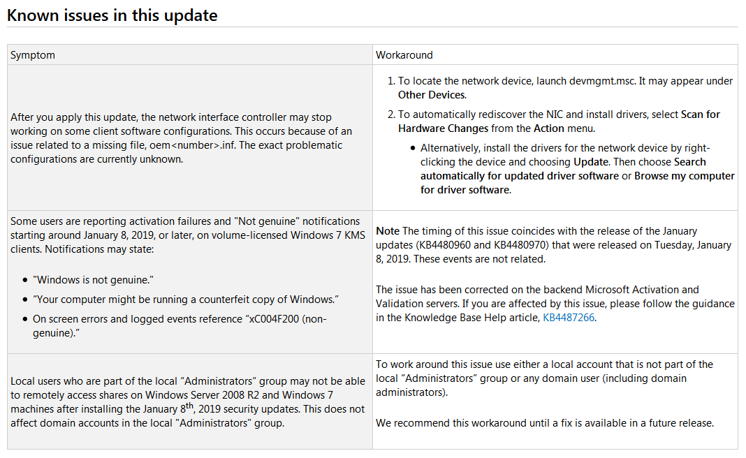 Обновления KB4480960 и KB4480970 вызывают сбой в работе Windows
