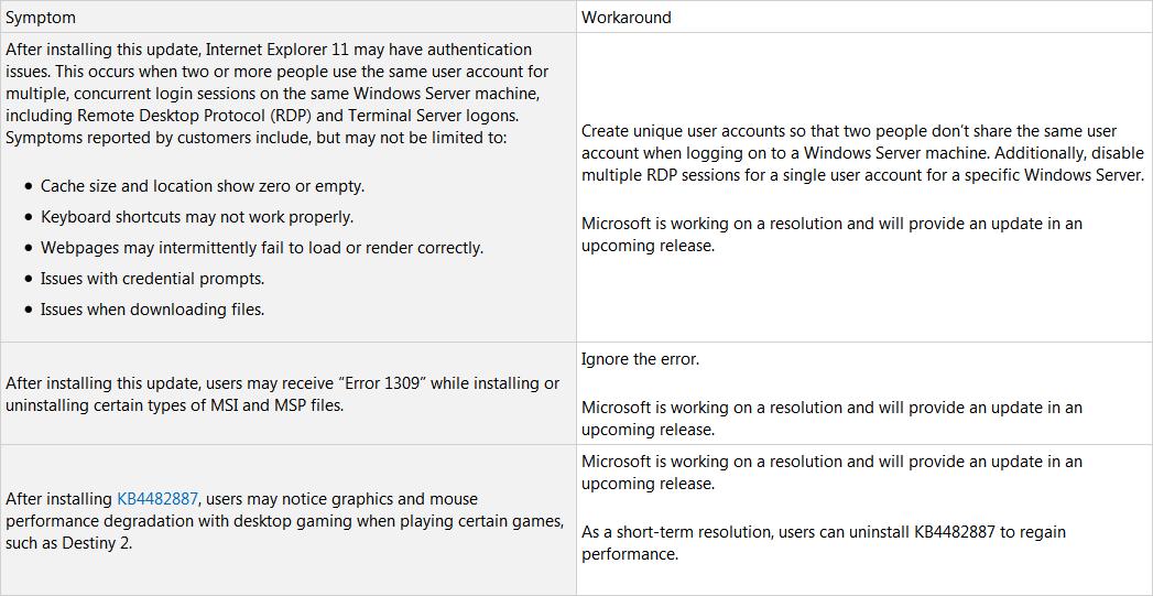 KB4482887 для Windows 10 снижает производительность в некоторых играх
