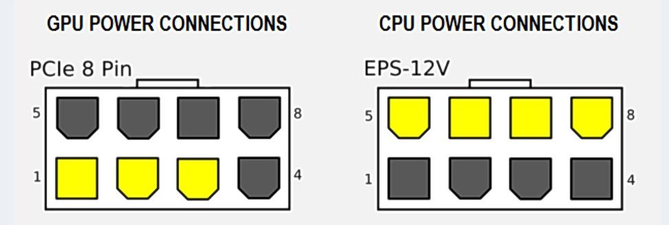 О разъёмах у блоков питания ПК - как выбрать блок питания