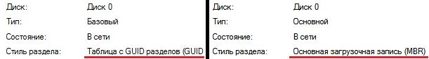 GPT или MBR