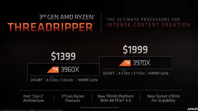AMD Ryzen Threadripper 3960X и 3970X используют новый сокет sTRX4