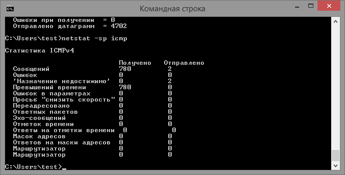 Команда NETSTAT: просмотр статистики сетевых соединений в Windows