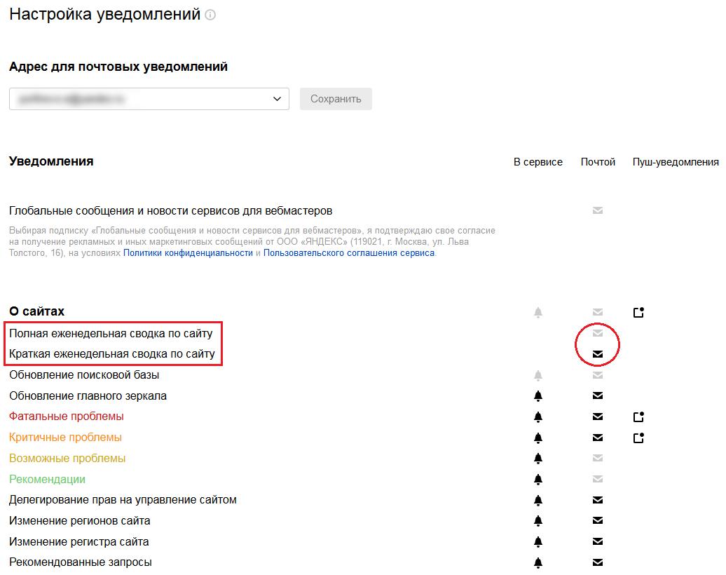 В Яндекс.Вебмастере появилась еженедельная сводка по сайту